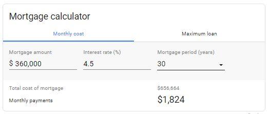 Mortgage -2018